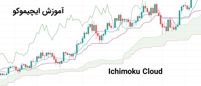 آموزش مقدماتی ایچیموکو